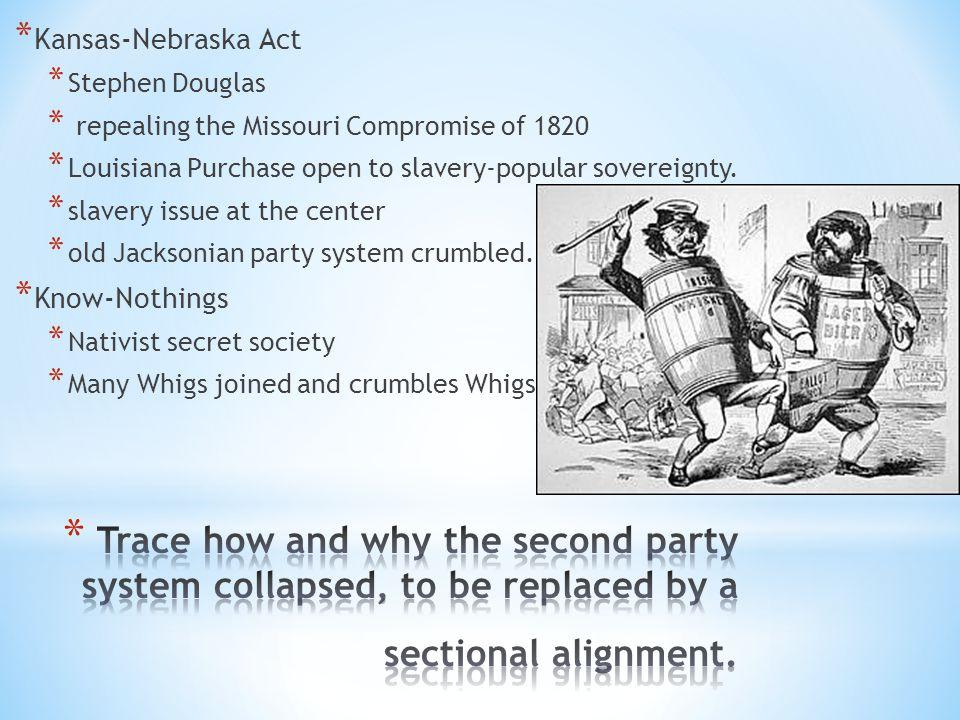 * Kansas-Nebraska Act * Stephen Douglas * repealing the Missouri Compromise of 1820 * Louisiana Purchase open to slavery-popular sovereignty.