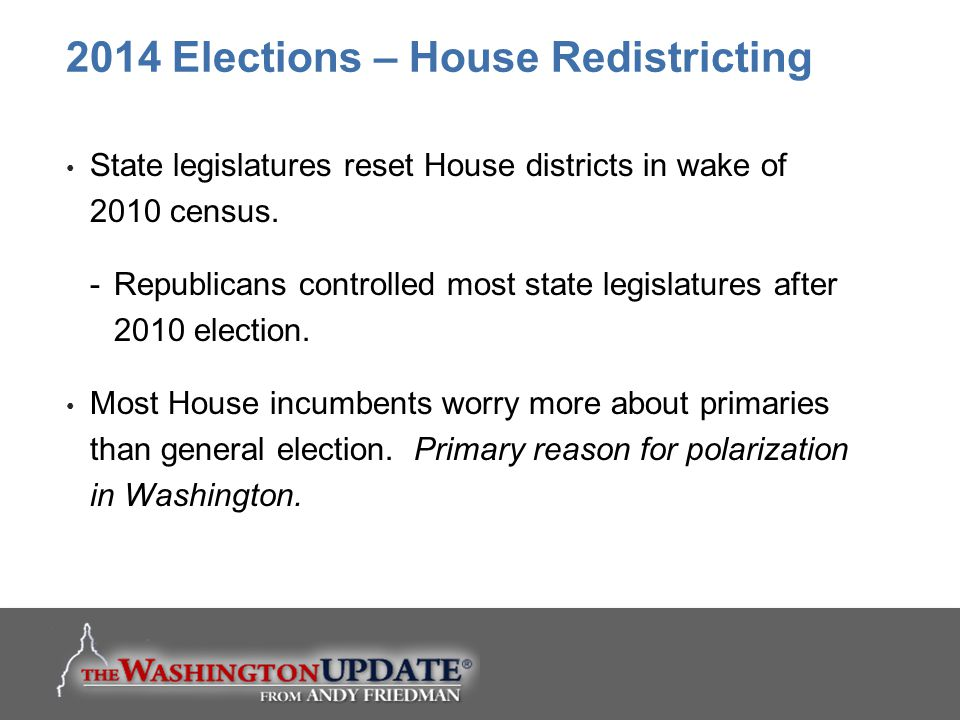 State legislatures reset House districts in wake of 2010 census. -Republicans controlled most state legislatures after 2010 election. Most House incum
