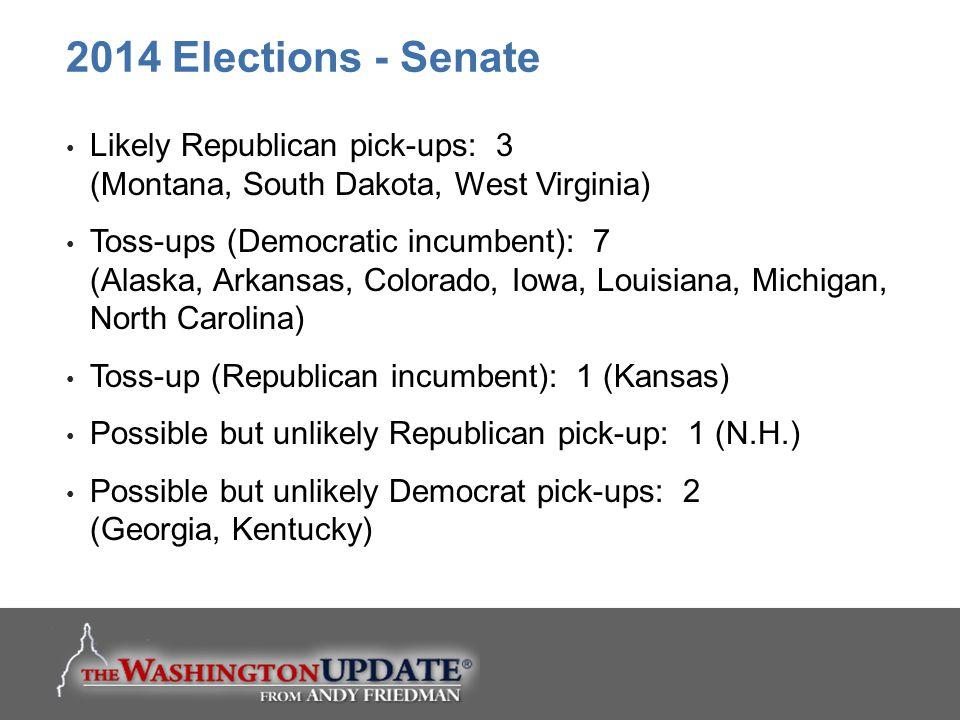 Likely Republican pick-ups: 3 (Montana, South Dakota, West Virginia) Toss-ups (Democratic incumbent): 7 (Alaska, Arkansas, Colorado, Iowa, Louisiana,