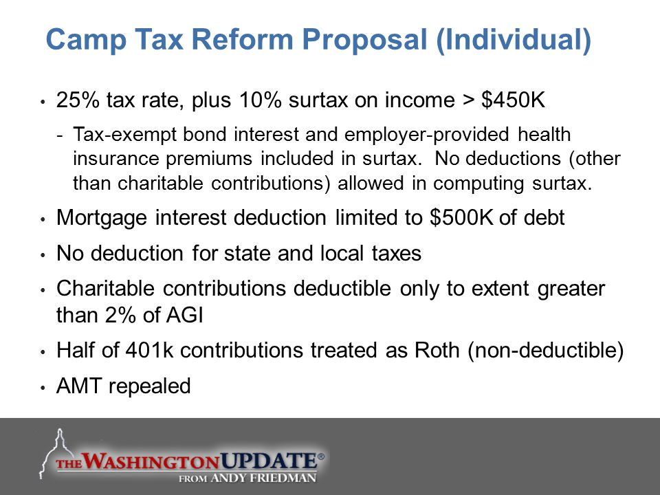25% tax rate, plus 10% surtax on income > $450K -Tax-exempt bond interest and employer-provided health insurance premiums included in surtax. No deduc