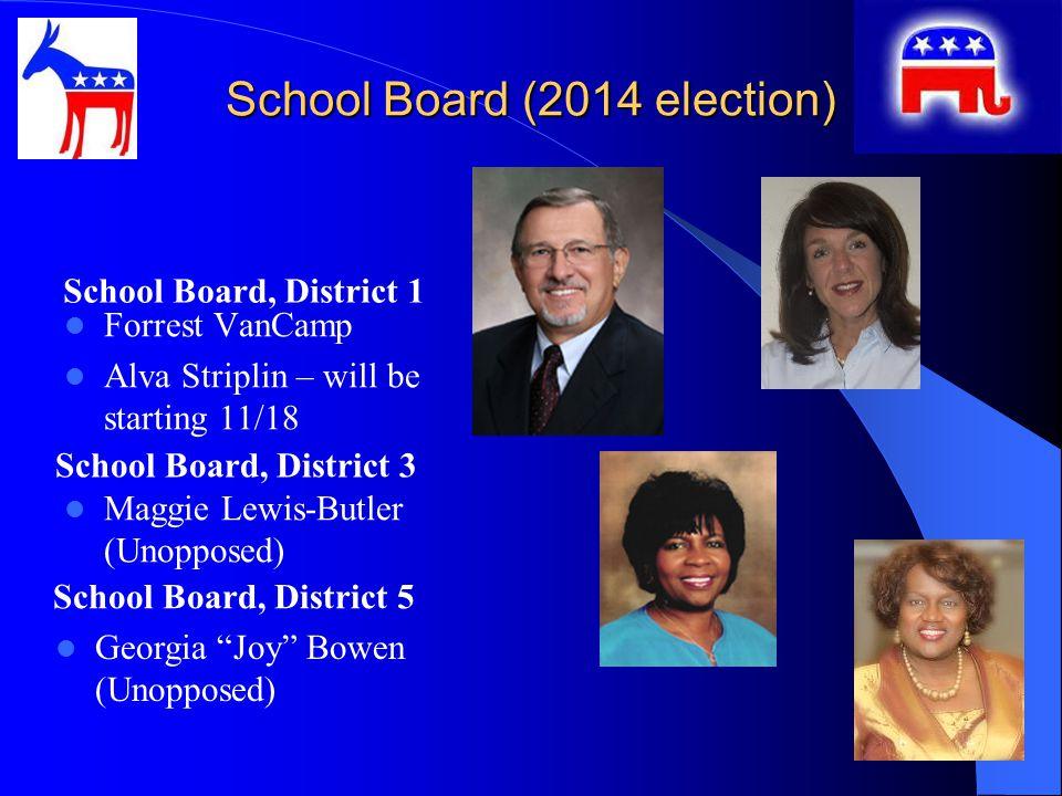 School Board (2014 election) School Board, District 1 Forrest VanCamp Alva Striplin – will be starting 11/18 School Board, District 5 School Board, District 3 Maggie Lewis-Butler (Unopposed) Georgia Joy Bowen (Unopposed)