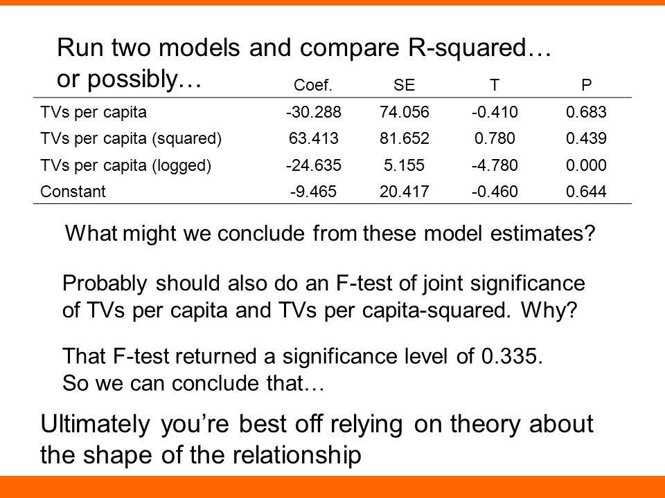 Coef.SETP TVs per capita-30.28874.056-0.4100.683 TVs per capita (squared)63.41381.6520.7800.439 TVs per capita (logged)-24.6355.155-4.7800.000 Constan