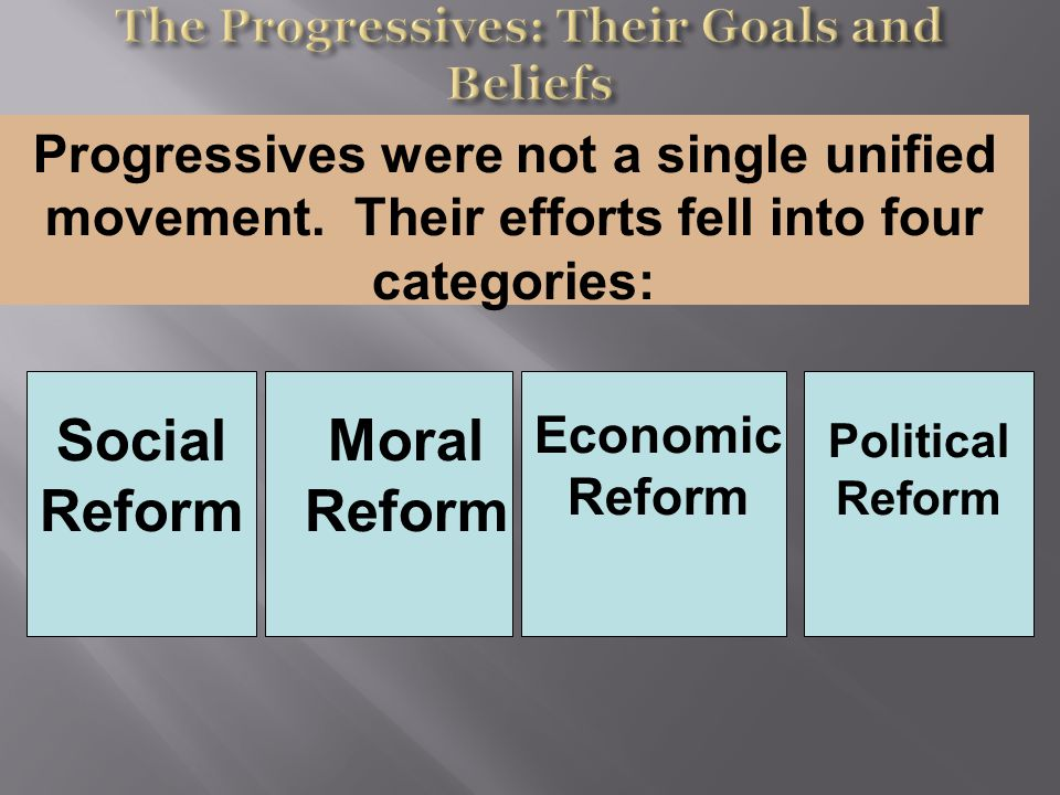  1890-1920  A variety of reforms were enacted at all levels  Many Progressives believed that political action and reform were required for progress in society.