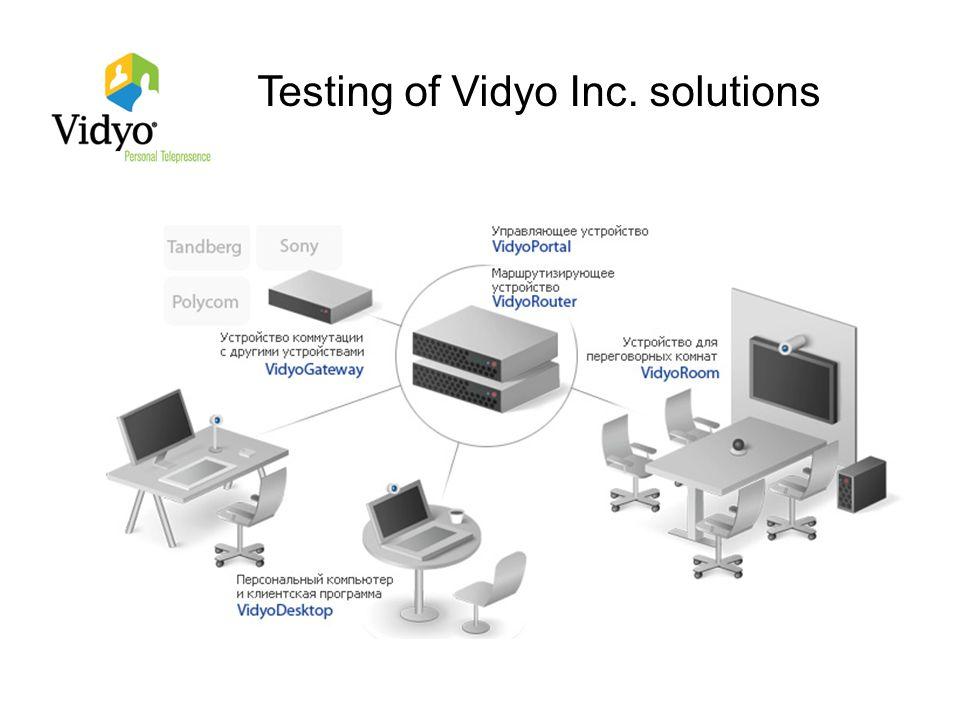 Testing of Vidyo Inc. solutions