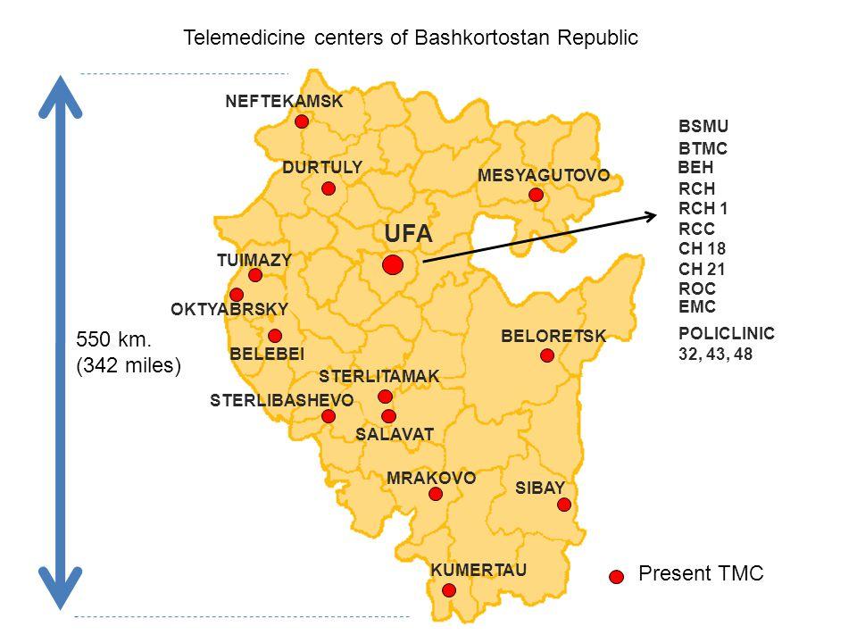 Present TMC STERLITAMAK BELORETSK MRAKOVO SIBAY BTMC RCH 1 RCH BSMU RCC UFA Telemedicine centers of Bashkortostan Republic STERLIBASHEVO OKTYABRSKY TUIMAZY DURTULY BEH CH 21 CH 18 ROC EMC POLICLINIC 32, 43, 48 NEFTEKAMSK MESYAGUTOVO BELEBEI SALAVAT KUMERTAU 550 km.