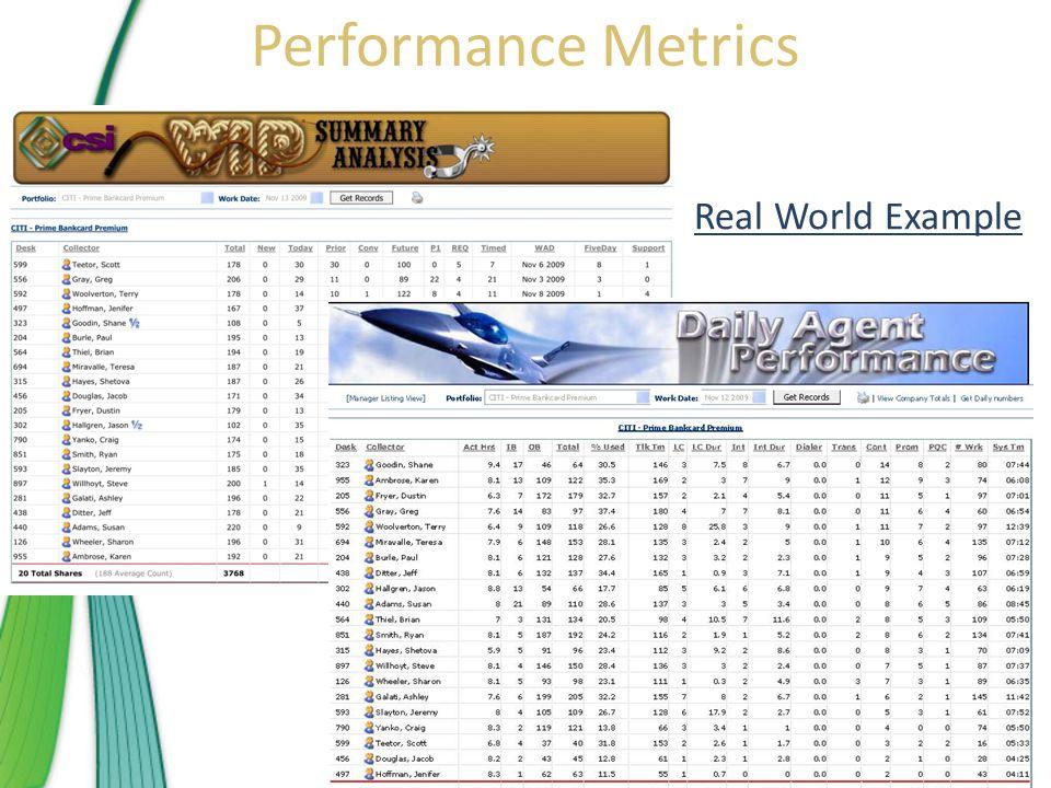 Real World Example Performance Metrics