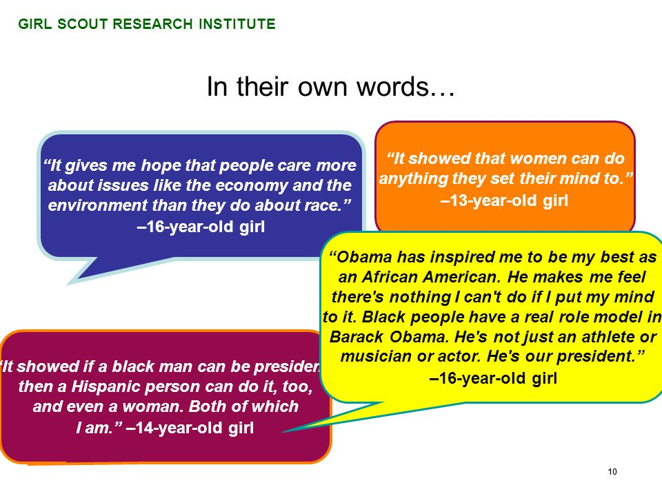 GIRL SCOUT RESEARCH INSTITUTE 10 In their own words… It showed that women can do anything they set their mind to. –13-year-old girl It gives me hope that people care more about issues like the economy and the environment than they do about race. –16-year-old girl It showed if a black man can be president, then a Hispanic person can do it, too, and even a woman.