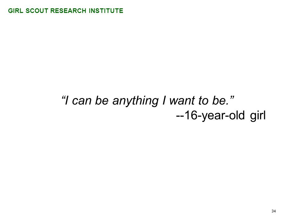 GIRL SCOUT RESEARCH INSTITUTE 34 I can be anything I want to be. --16-year-old girl