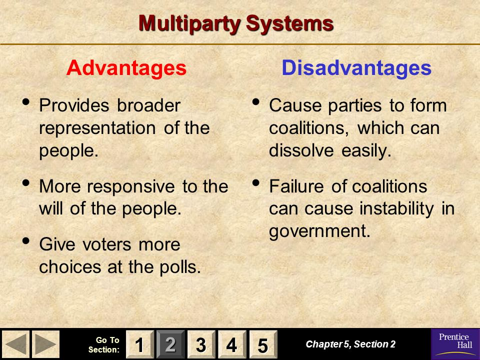 123 Go To Section: 4 5 Multiparty Systems Chapter 5, Section 2 3333 4444 1111 5555 Advantages Provides broader representation of the people. More resp
