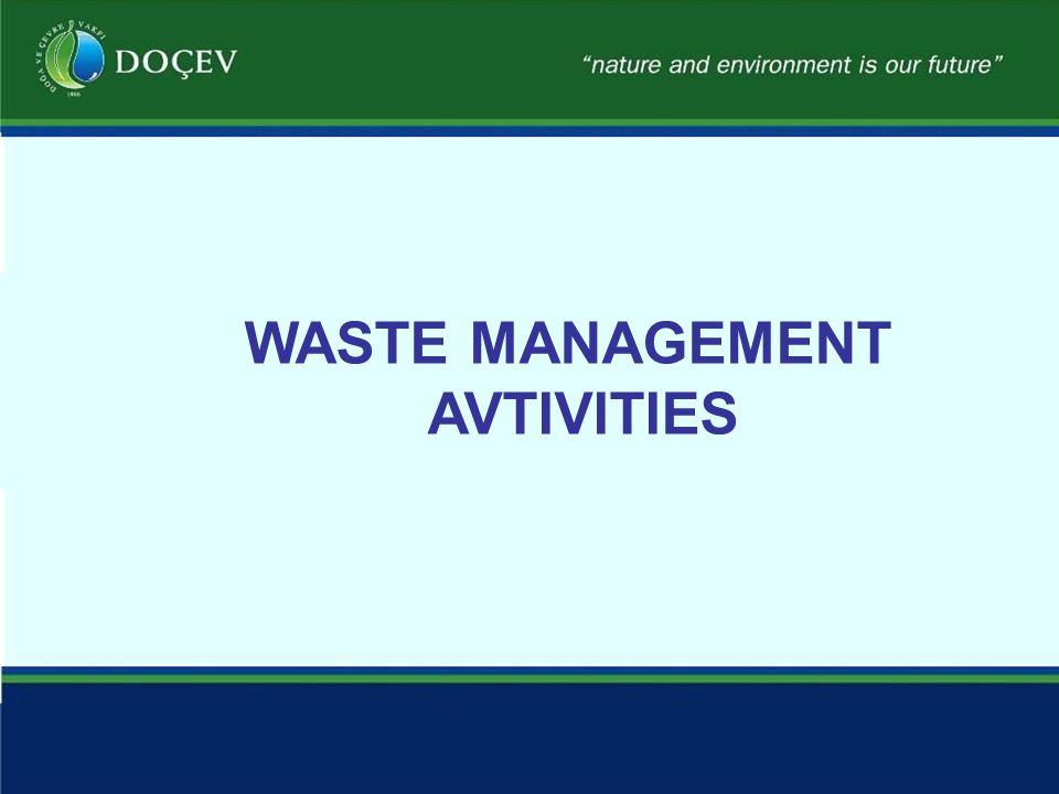 WASTE MANAGEMENT AVTIVITIES