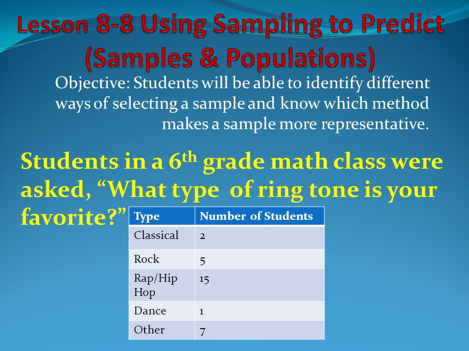 Objective: Students will be able to identify different ways of selecting a sample and know which method makes a sample more representative.