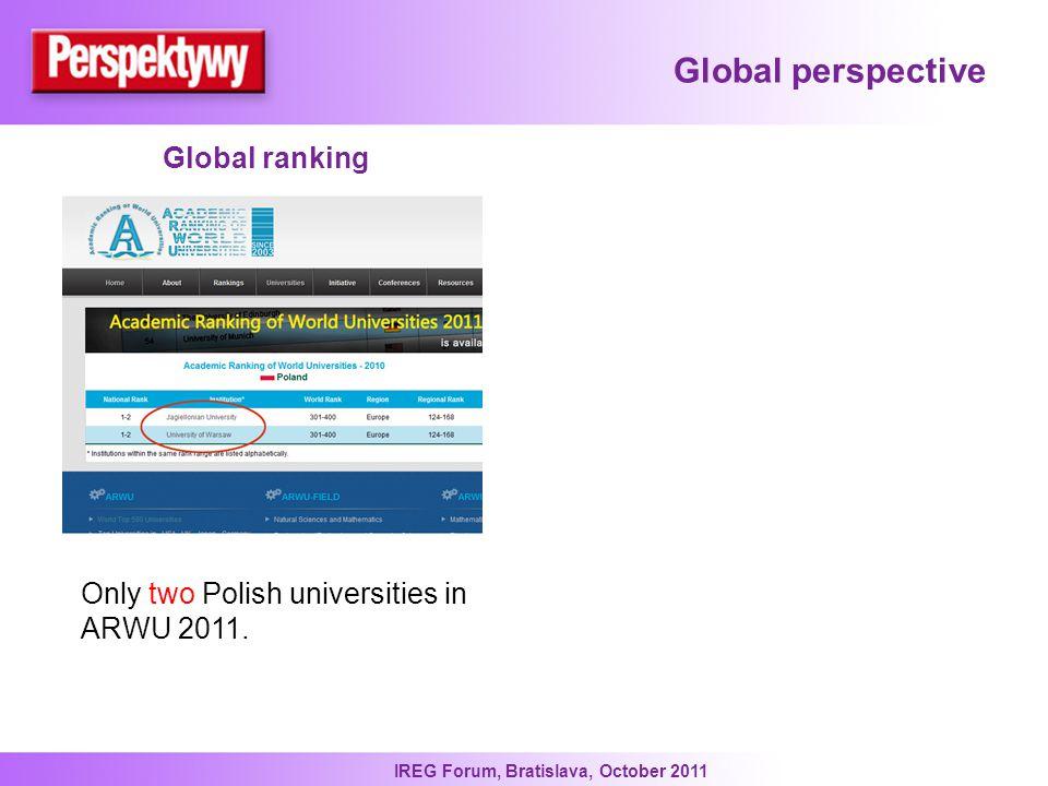 IREG Forum, Bratislava, October 2011 Global perspective Only two Polish universities in ARWU 2011.