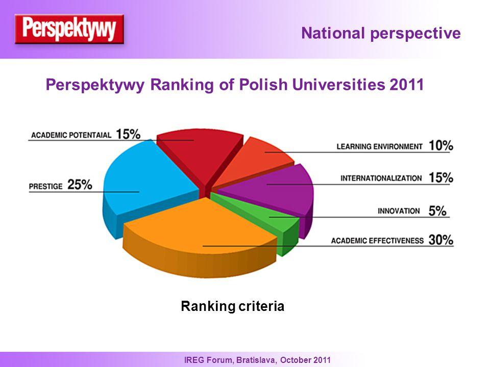IREG Forum, Bratislava, October 2011 National perspective Perspektywy Ranking of Polish Universities 2011 Ranking criteria