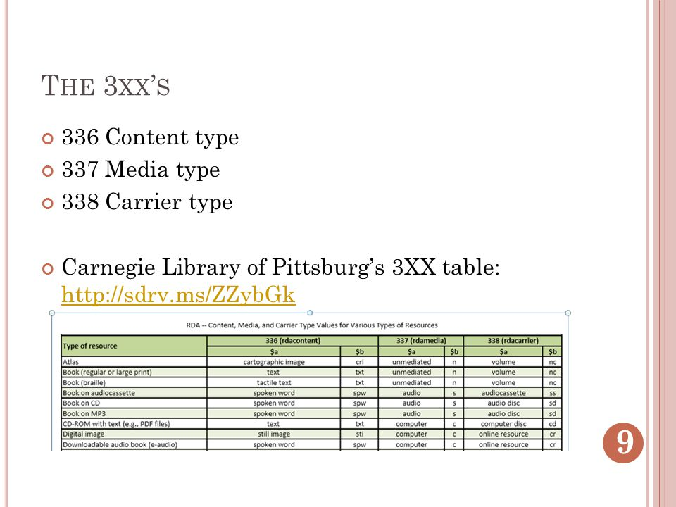 T HE 3 XX ' S 336 Content type 337 Media type 338 Carrier type Carnegie Library of Pittsburg's 3XX table: http://sdrv.ms/ZZybGk http://sdrv.ms/ZZybGk 9