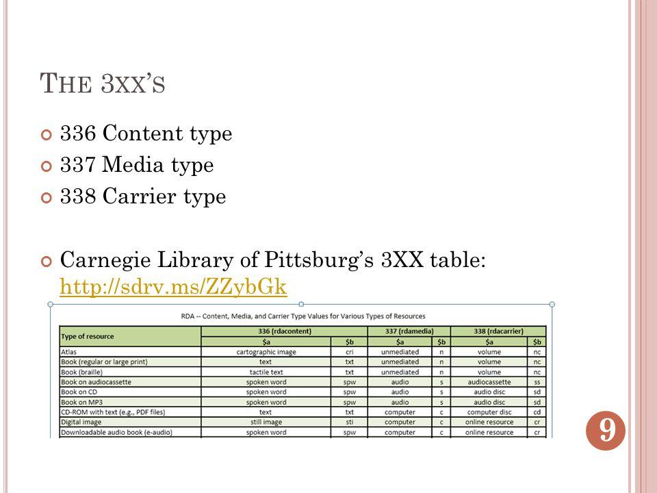T HE 3 XX ' S 336 Content type 337 Media type 338 Carrier type Carnegie Library of Pittsburg's 3XX table: http://sdrv.ms/ZZybGk http://sdrv.ms/ZZybGk