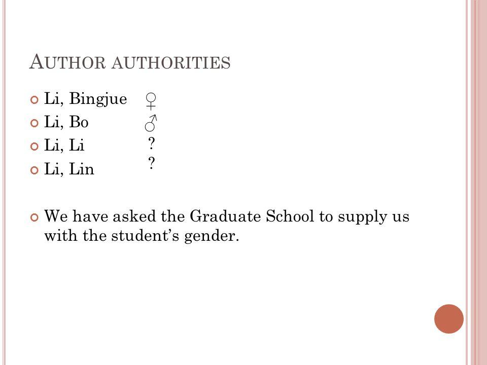 A UTHOR AUTHORITIES Li, Bingjue Li, Bo Li, Li Li, Lin We have asked the Graduate School to supply us with the student's gender. ♀ ♂ ?