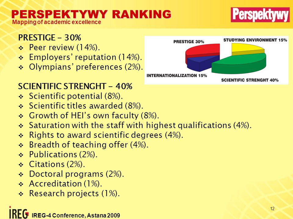 PERSPEKTYWY RANKING Mapping of academic excellence IREG-4 Conference, Astana 2009 12 PRESTIGE - 30%  Peer review (14%).