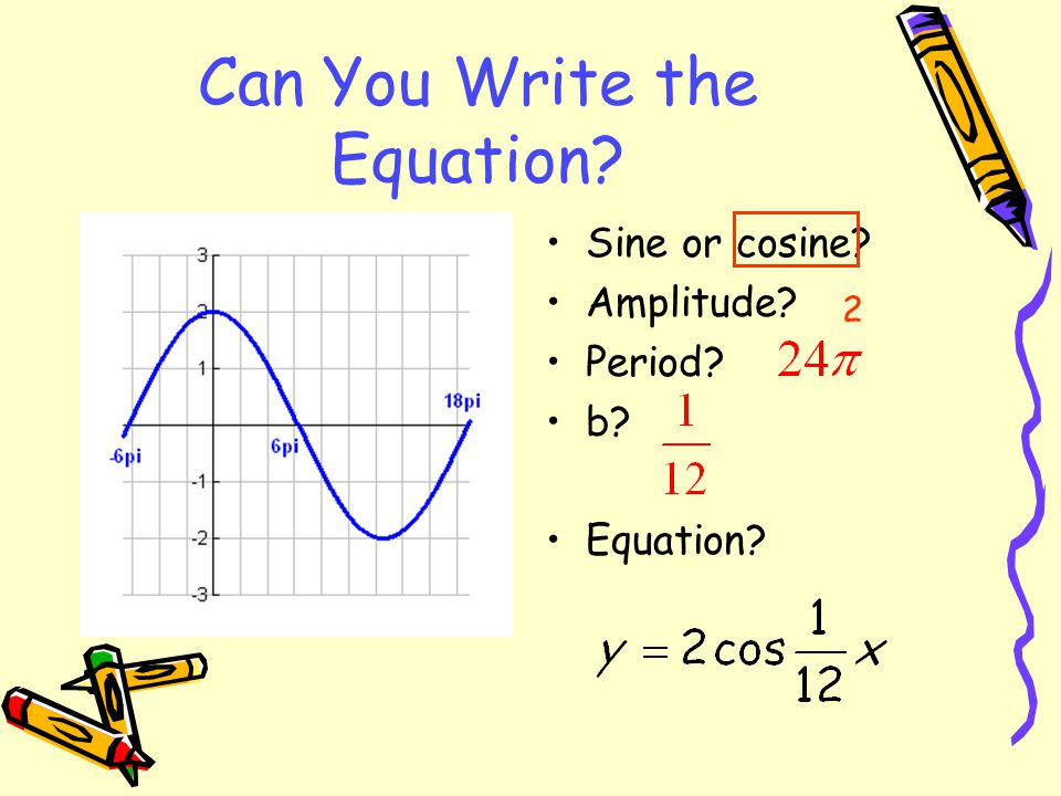 Examples: y = A sin bx y = A cos bx Give the amplitude and period of each funtion:  Y = 4 cos 2x  A = 4,  y= -4 sin 1/3 x  A = 4,  