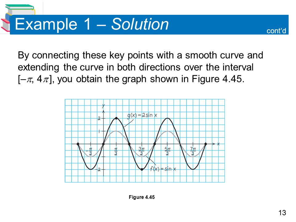 13 Example 1 – Solution By connecting these key points with a smooth curve and extending the curve in both directions over the interval [– , 4  ], you obtain the graph shown in Figure 4.45.