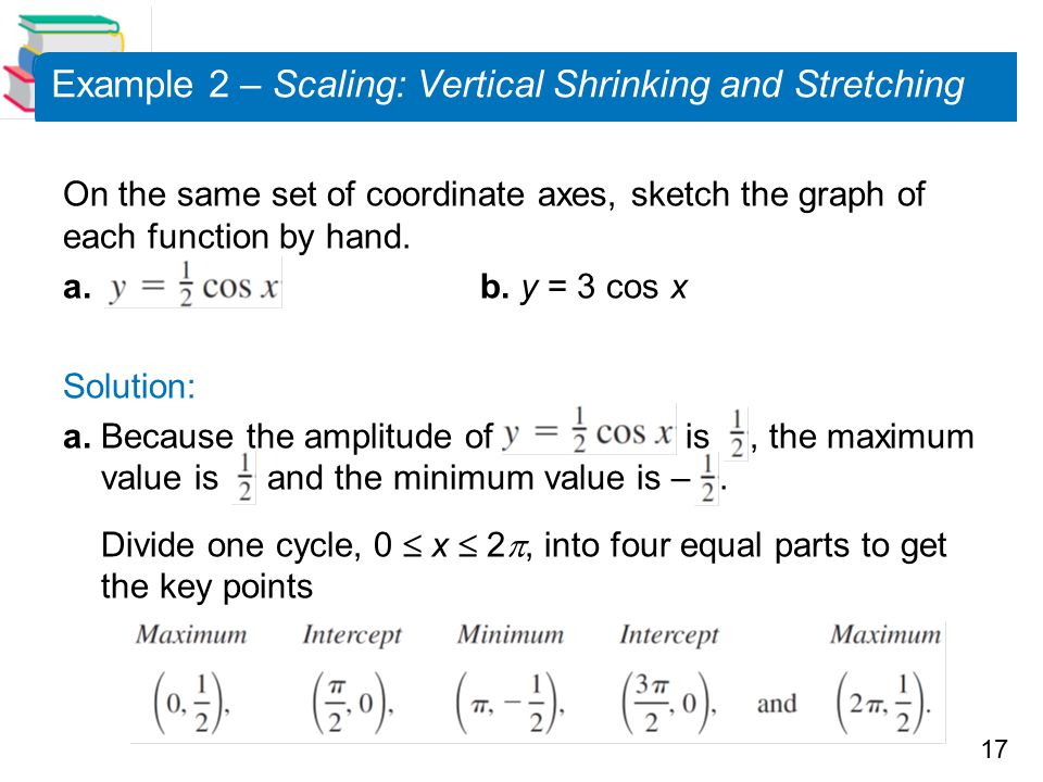 17 Example 2 – Scaling: Vertical Shrinking and Stretching On the same set of coordinate axes, sketch the graph of each function by hand. a. b. y = 3 c