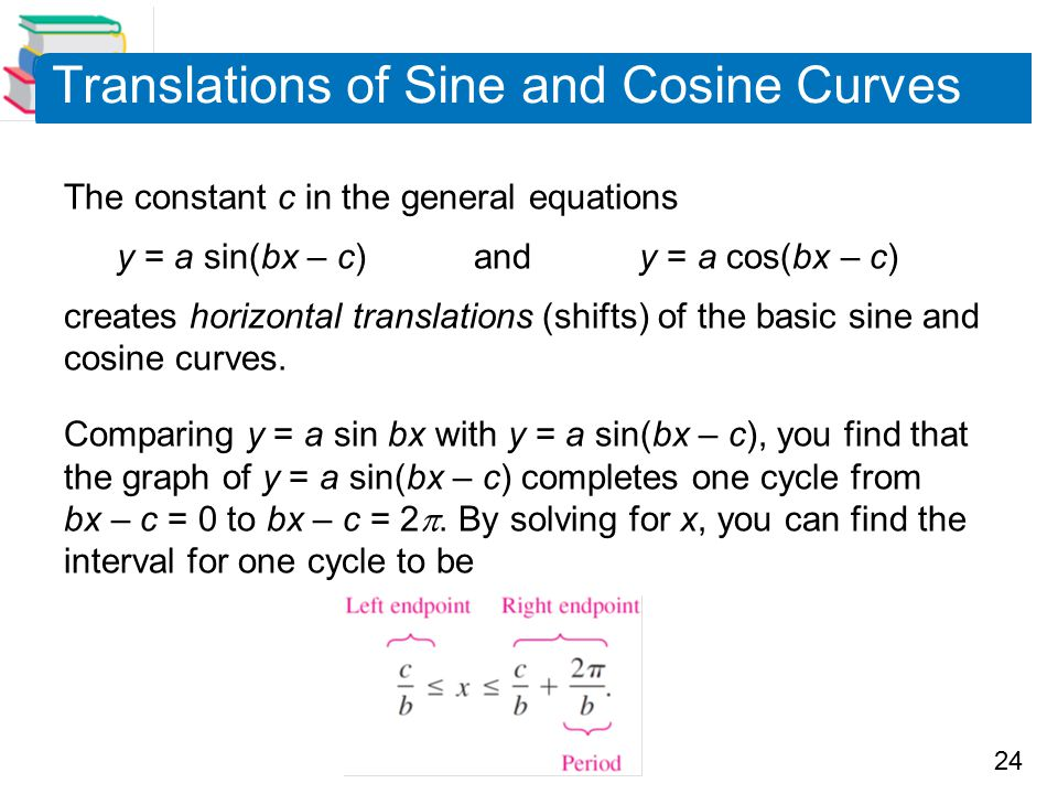 24 Translations of Sine and Cosine Curves The constant c in the general equations y = a sin(bx – c) and y = a cos(bx – c) creates horizontal translations (shifts) of the basic sine and cosine curves.