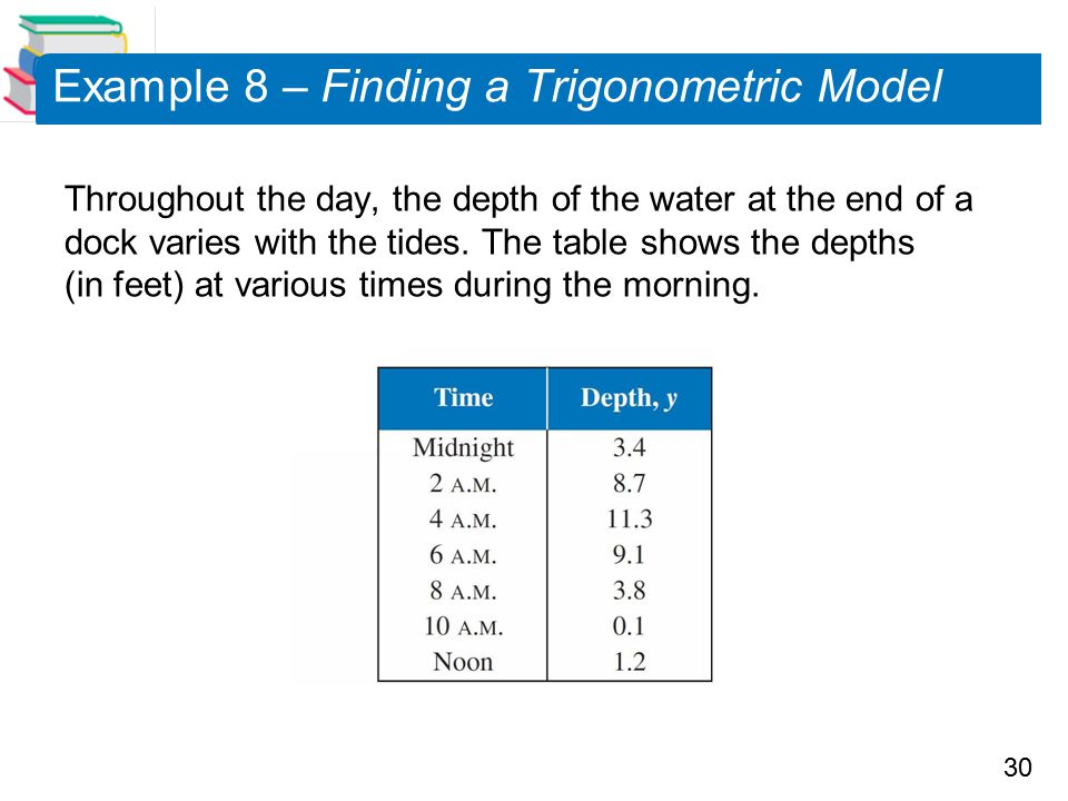 30 Example 8 – Finding a Trigonometric Model Throughout the day, the depth of the water at the end of a dock varies with the tides.