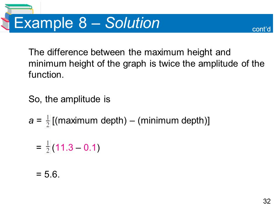 32 Example 8 – Solution The difference between the maximum height and minimum height of the graph is twice the amplitude of the function.