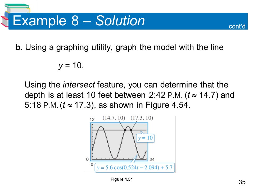 35 Example 8 – Solution b.Using a graphing utility, graph the model with the line y = 10.