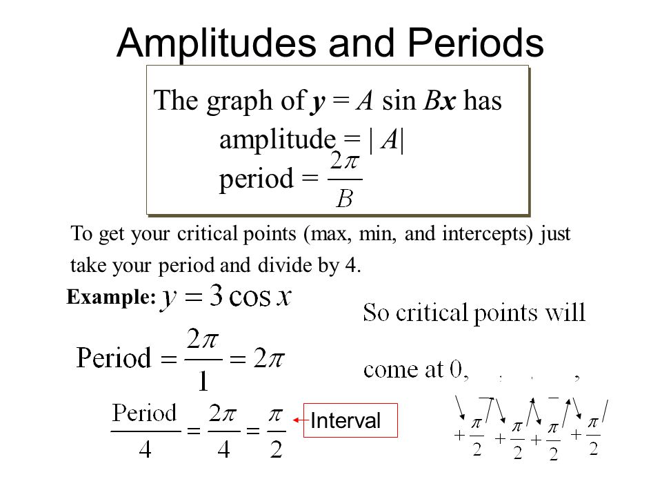 Amplitudes and Periods The graph of y = A sin Bx has amplitude = | A| period = The graph of y = A sin Bx has amplitude = | A| period = To get your critical points (max, min, and intercepts) just take your period and divide by 4.