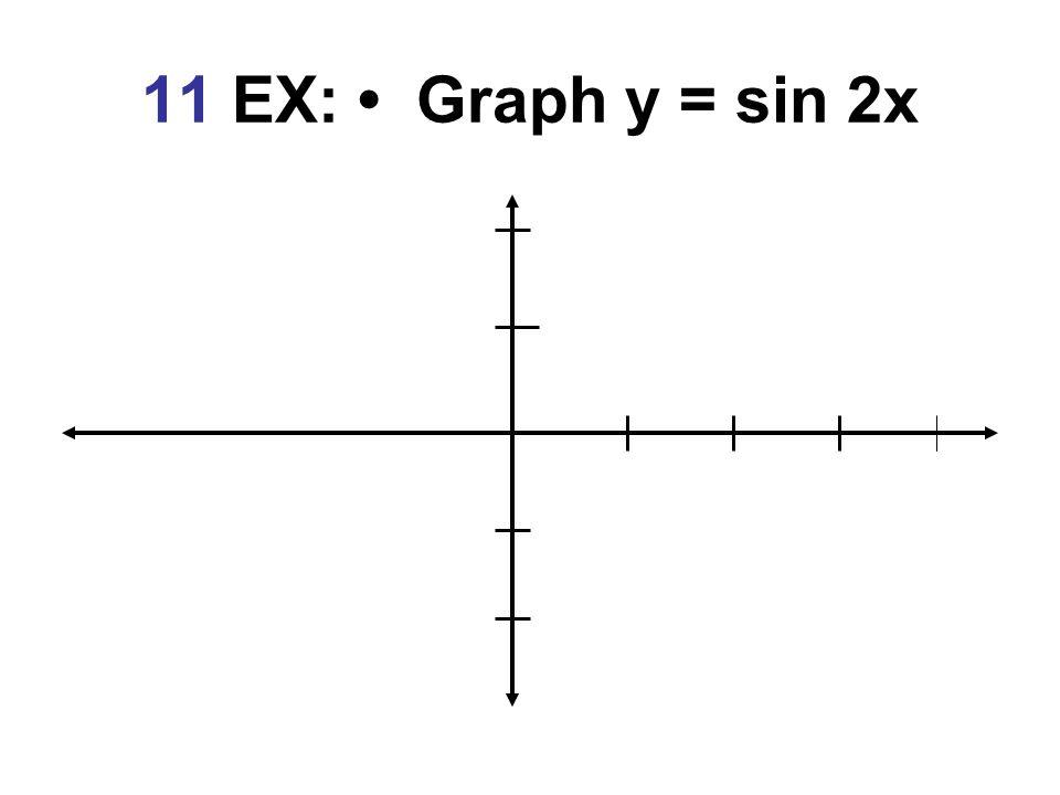11 EX: Graph y = sin 2x