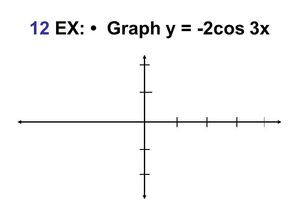 12 EX: Graph y = -2cos 3x