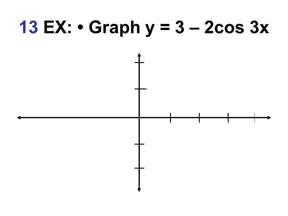 13 EX: Graph y = 3 – 2cos 3x