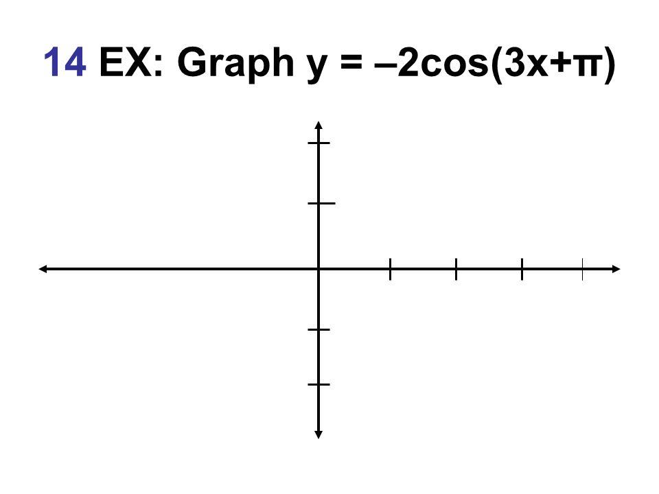 14 EX: Graph y = –2cos(3x+π)