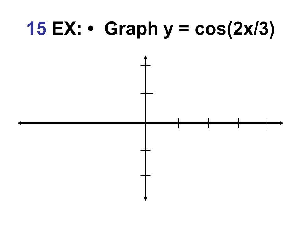 15 EX: Graph y = cos(2x/3)
