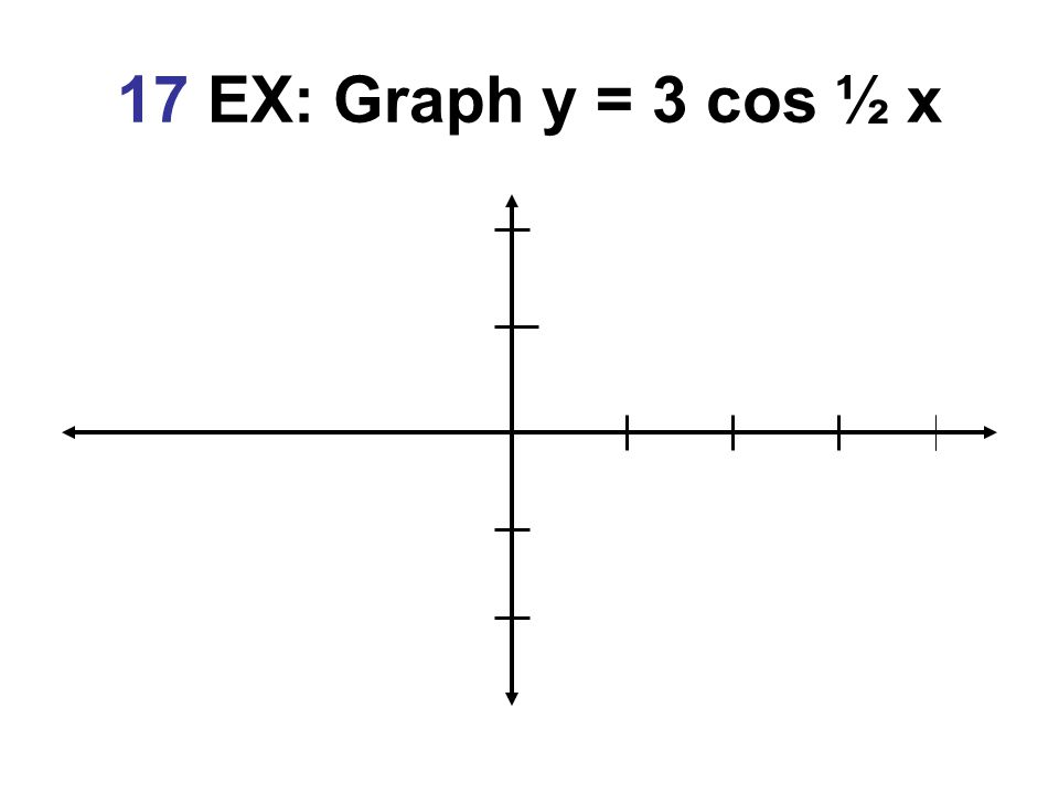 17 EX: Graph y = 3 cos ½ x