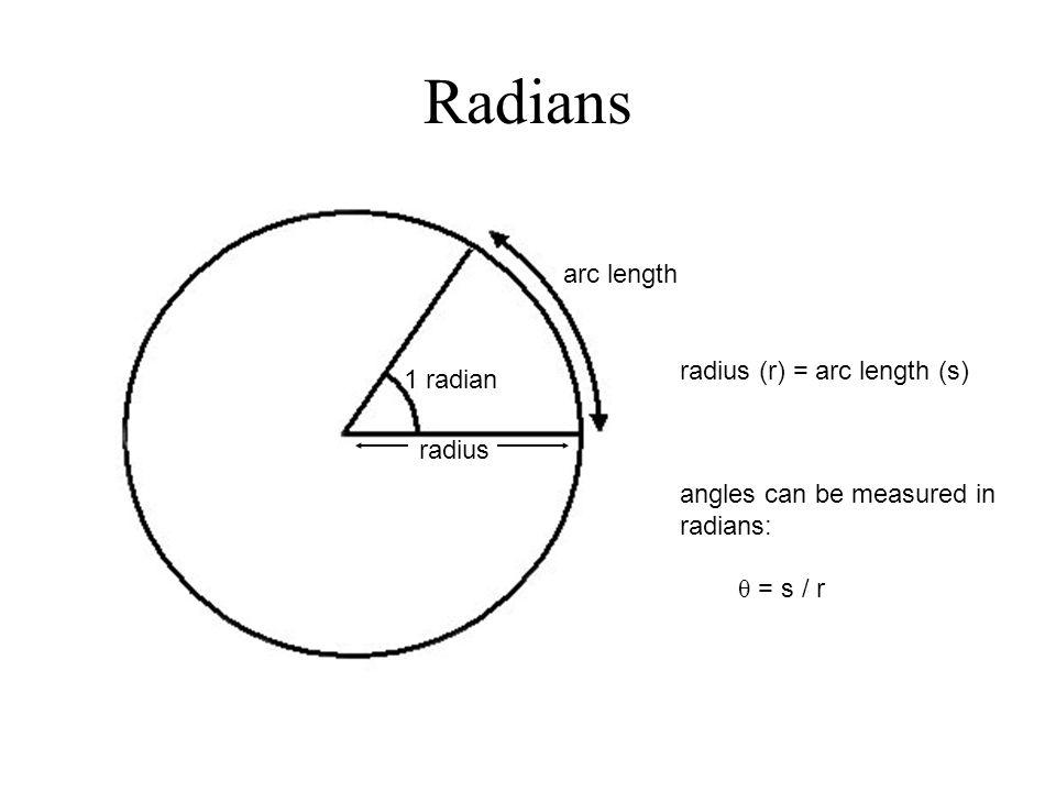 Radians arc length radius 1 radian radius (r) = arc length (s) angles can be measured in radians: θ = s / r