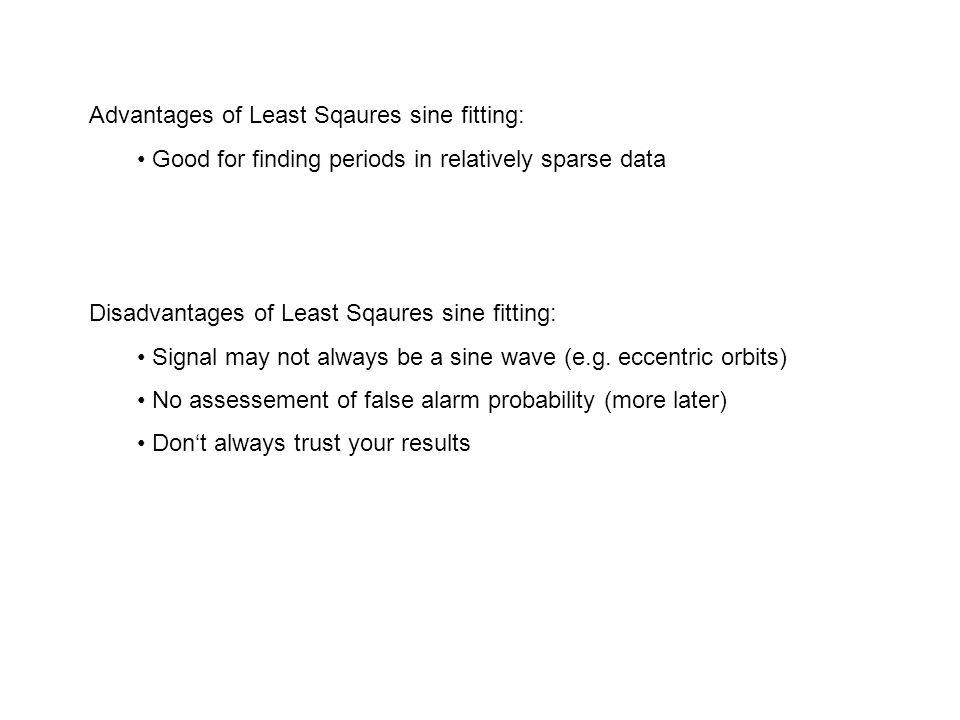 Noise level Alias Peaks False alarm probability ≈ 10 –14