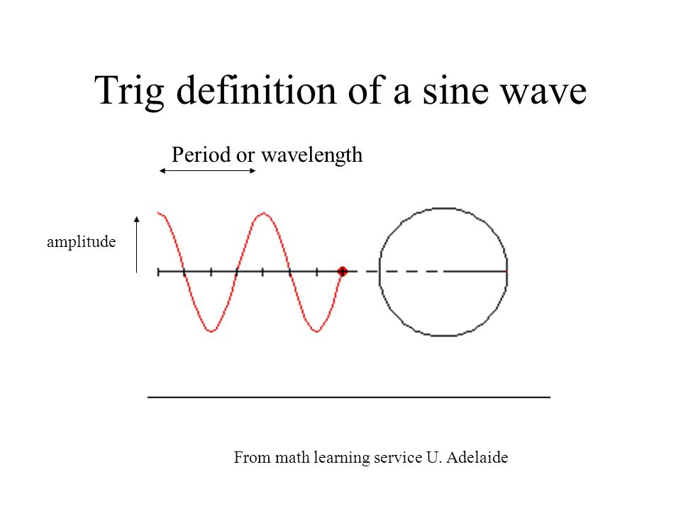 Trig definition of a sine wave From math learning service U. Adelaide amplitude Period or wavelength