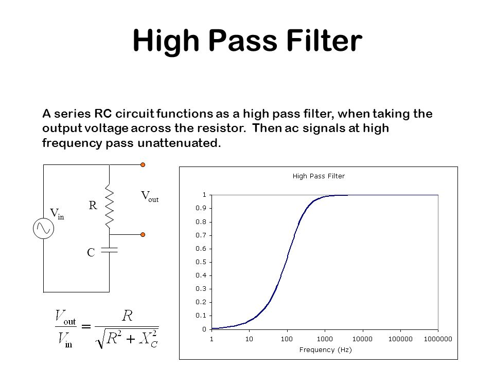 High Pass Filter A series RC circuit functions as a high pass filter, when taking the output voltage across the resistor. Then ac signals at high freq