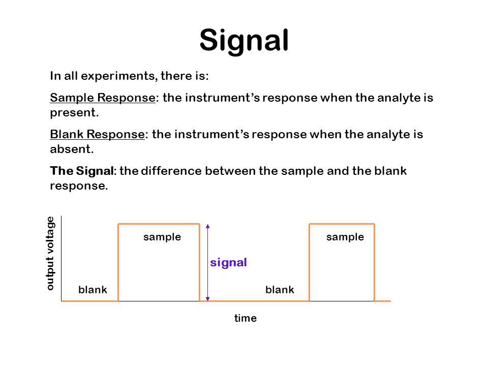 Signal In all experiments, there is: Sample Response: the instrument's response when the analyte is present. Blank Response: the instrument's response