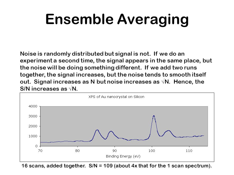 Ensemble Averaging Noise is randomly distributed but signal is not. If we do an experiment a second time, the signal appears in the same place, but th