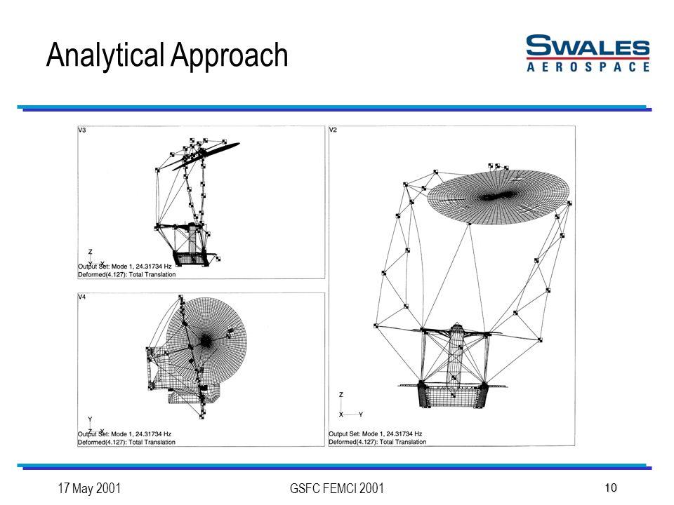 17 May 2001GSFC FEMCI 2001 10 Analytical Approach