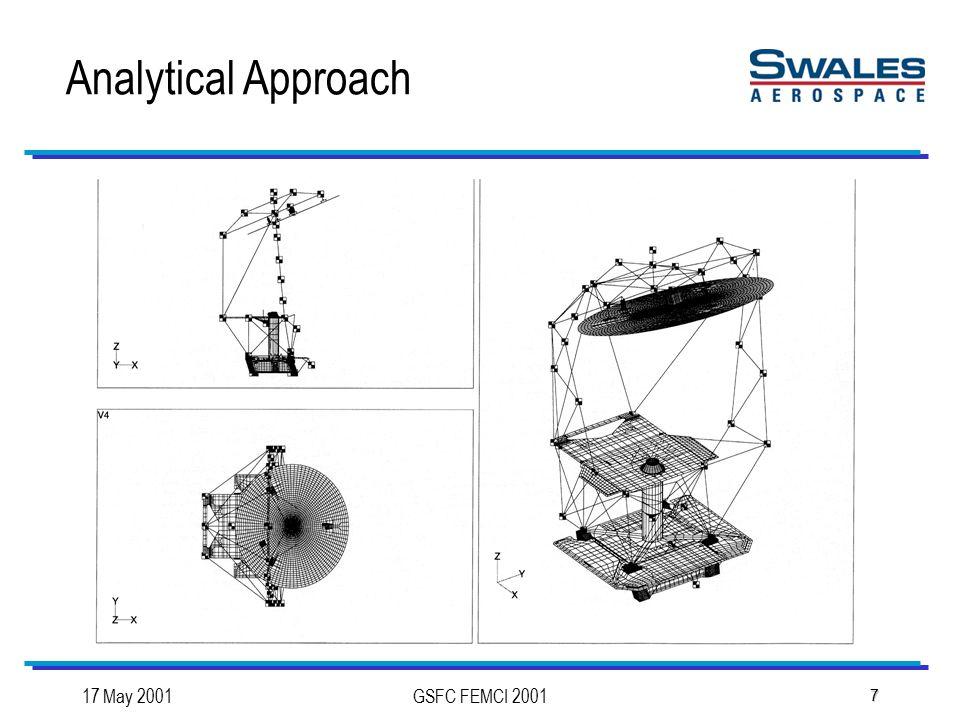 17 May 2001GSFC FEMCI 2001 7 Analytical Approach