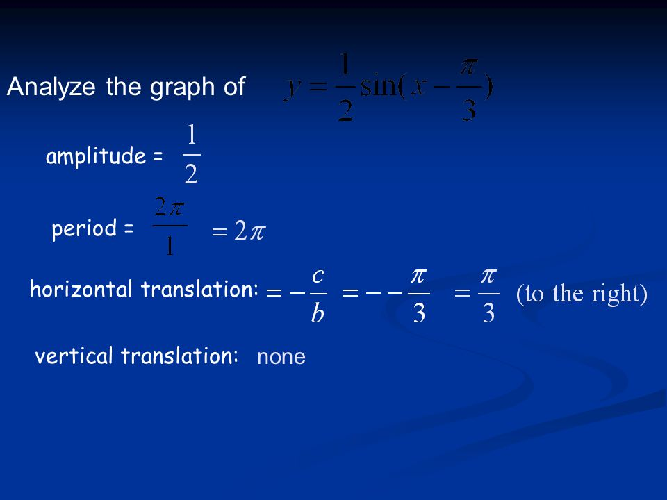 Analyze the graph of amplitude = vertical translation: horizontal translation: period = none