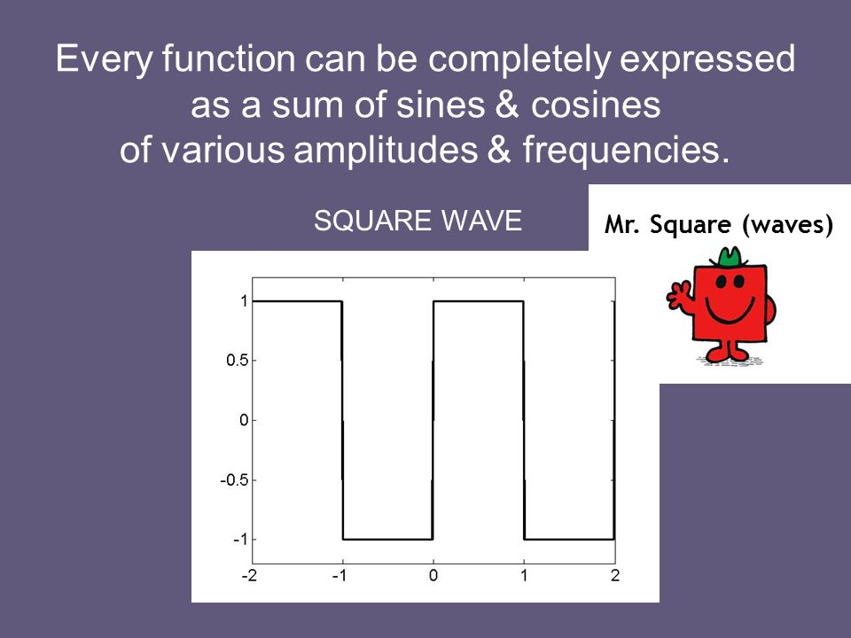 Mr. Square (waves) Every function can be completely expressed as a sum of sines & cosines of various amplitudes & frequencies. SQUARE WAVE