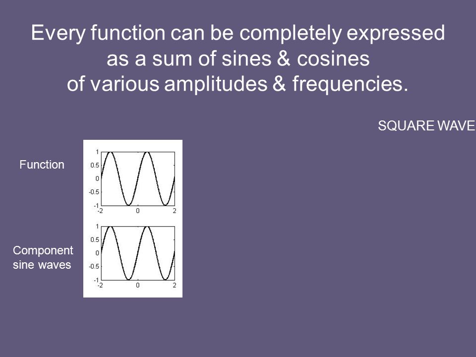 Function Component sine waves Every function can be completely expressed as a sum of sines & cosines of various amplitudes & frequencies. SQUARE WAVE