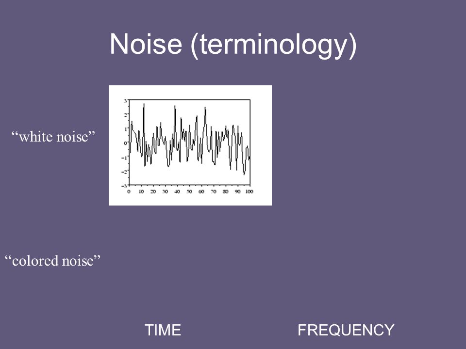 "Noise (terminology) ""white noise"" ""colored noise"" TIME FREQUENCY"