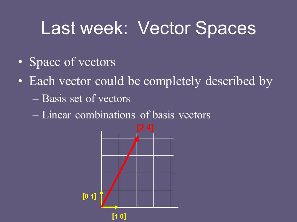 Last week: Vector Spaces Space of vectors Each vector could be completely described by –Basis set of vectors –Linear combinations of basis vectors [ 1 0 ] [ 0 1 ] [2 4]