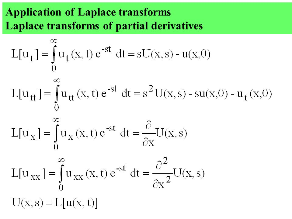 Application of Laplace transforms Laplace transforms of partial derivatives