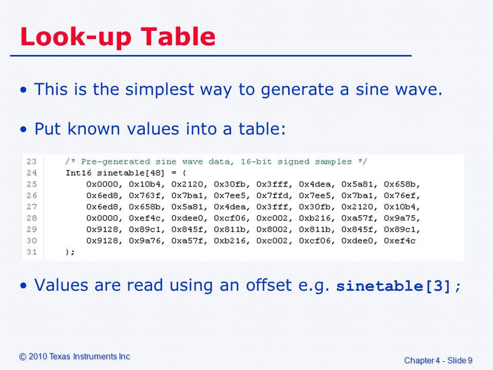 Chapter 4 - Slide 20 © 2010 Texas Instruments Inc DSPLIB Sine Function Is written in TMS320C55xx assembly language.